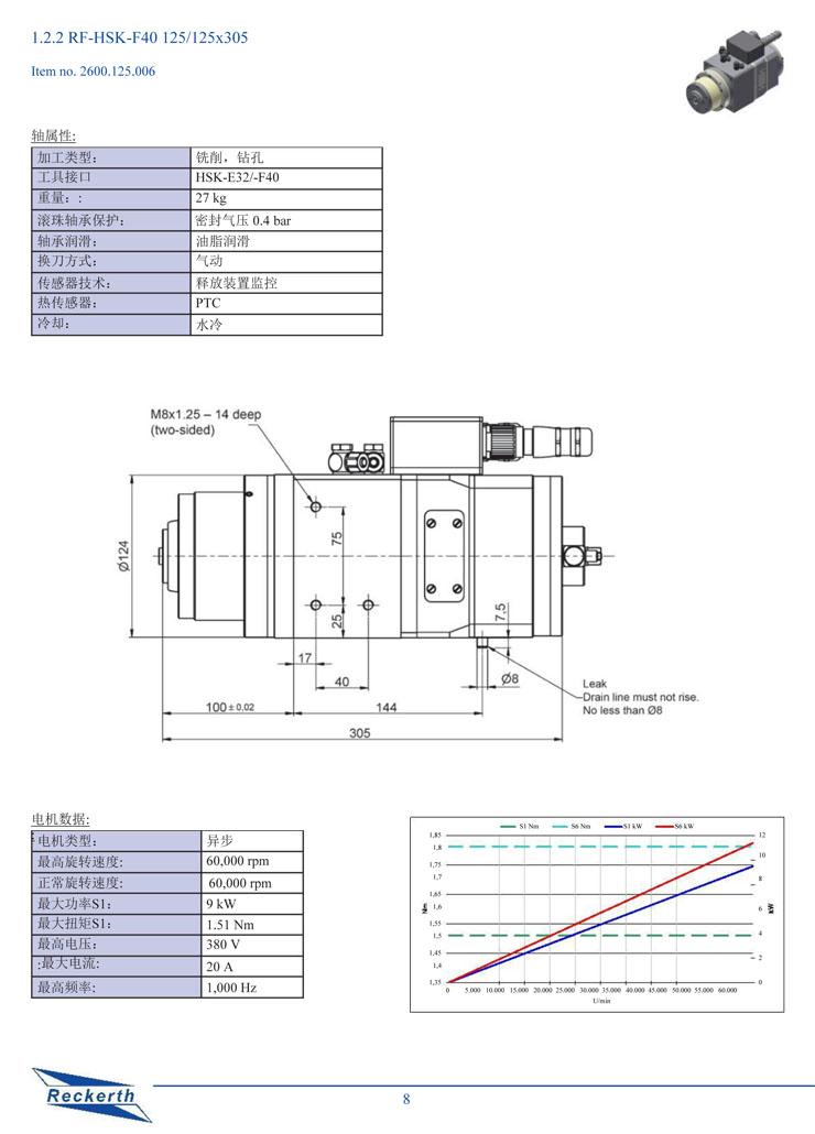 HSK32-2600.125.jpg
